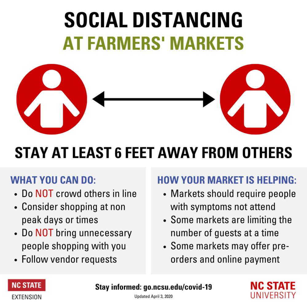 COVID-19 Social Distancing by NC Extension