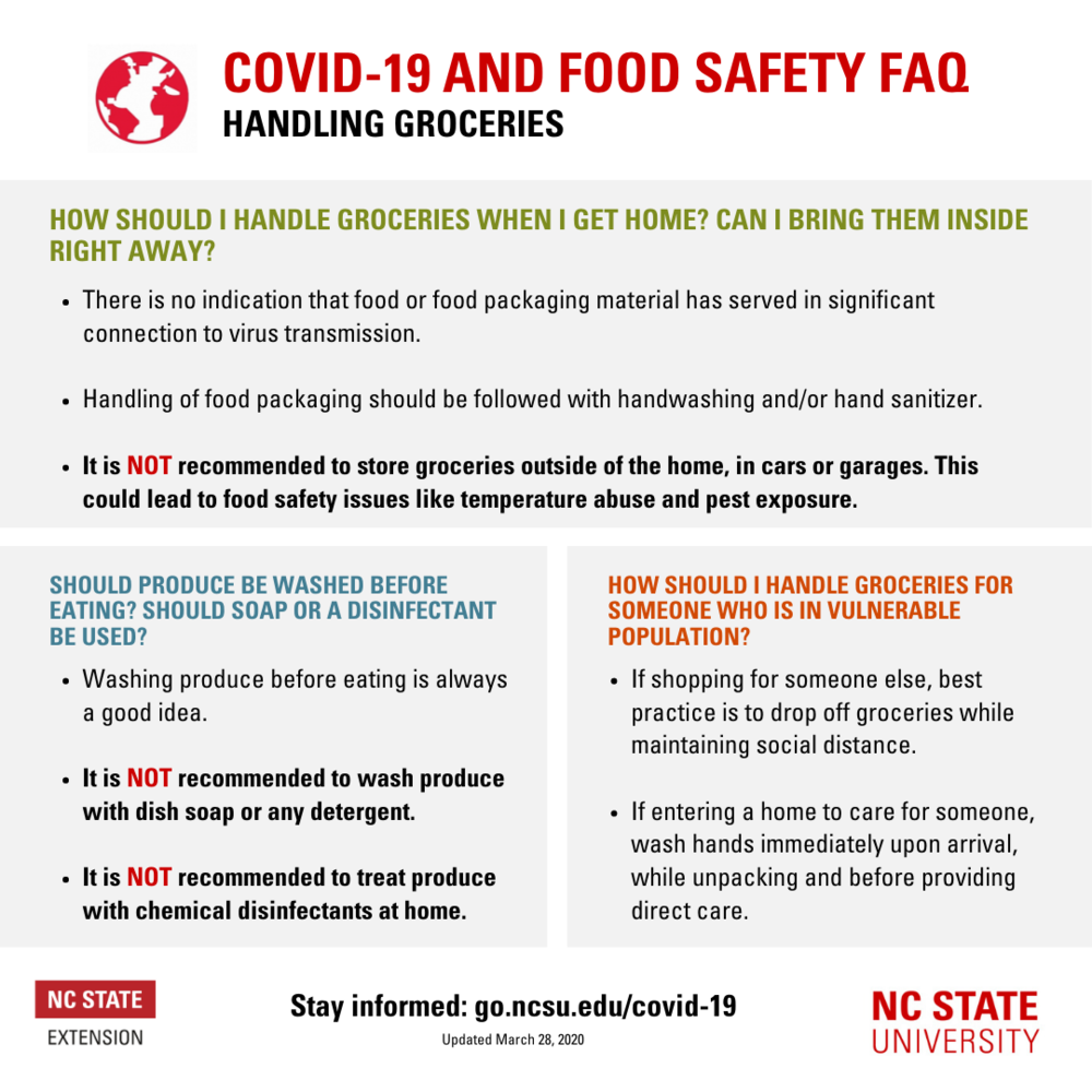 COVID-19 How to Handle Groceries by NC Extension
